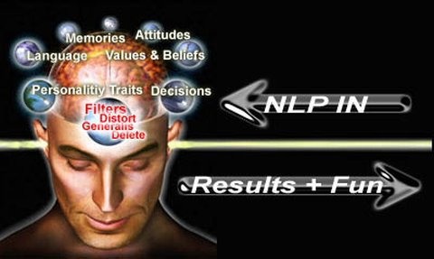 480_nlp-man-head